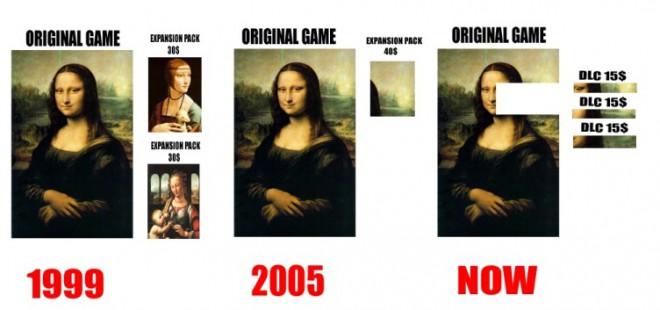 DLCが批判されるのって「製品版の一部を分けて売る」からだよな