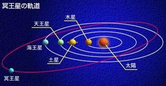 ポケモンGO 利用者が歩いた距離の総延長は46億キロ 冥王星到着!